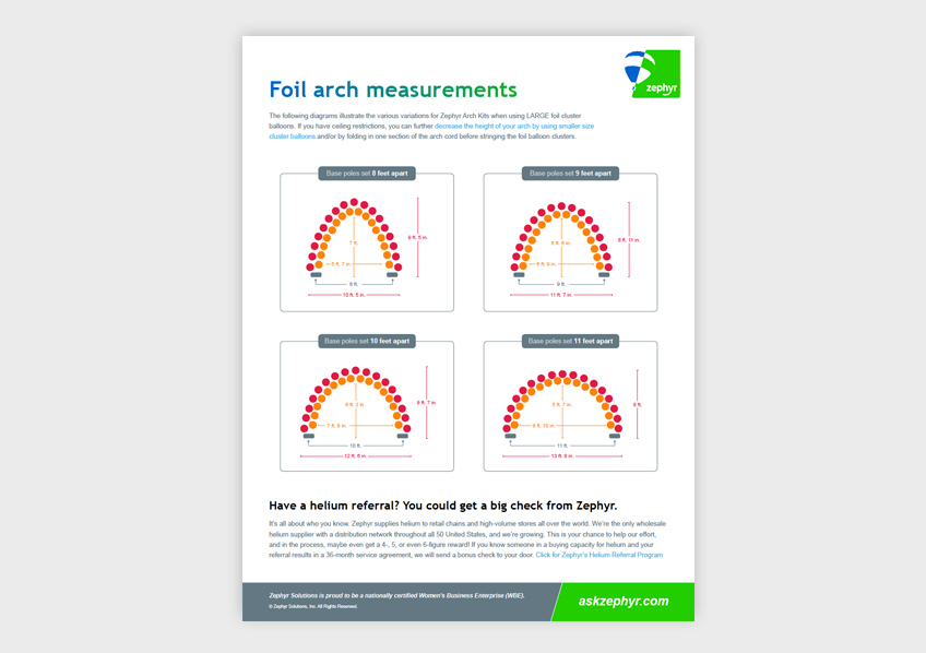 Zephyr Large Foil Arch Kit Measurement Guide