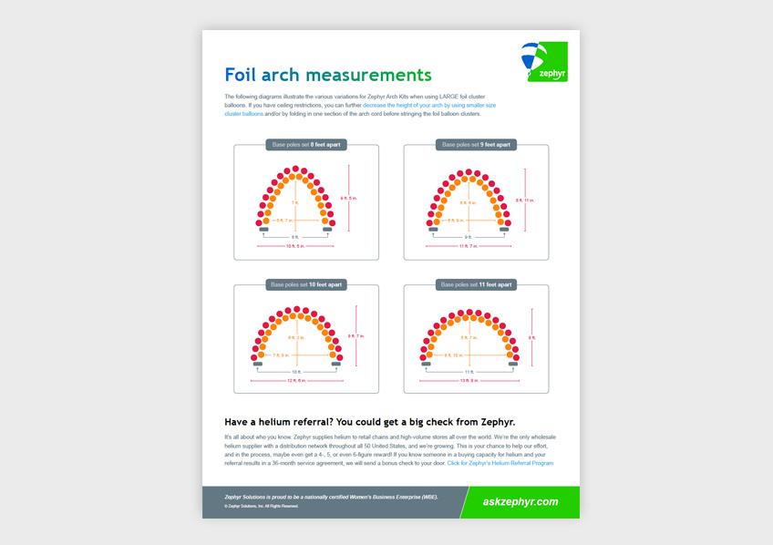 Zephyr Large Foil Arch Kit Measurement Guide