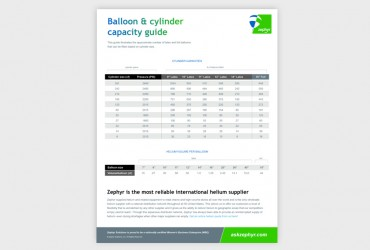 Helium Balloon & Cylinder Capacity Guide