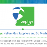 Zephyr: Helium Gas Suppliers and So Much More