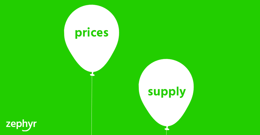 Helium prices up helium supplies down